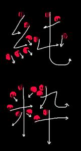 Stroke Order for 純粋