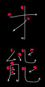Kanji Stroke Order for 才能