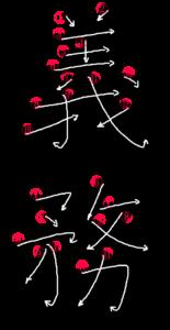 Kanji Writing Order for 義務