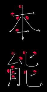 Kanji Stroke Order for 本能