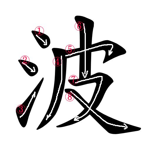 japanese word images for the word wave