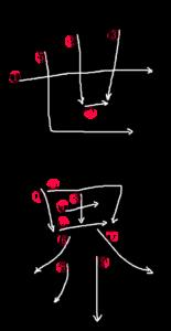 Kanji Stroke Order for 世界