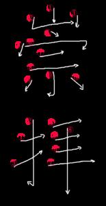 Kanji Stroke Order for 崇拝