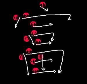 Kanji Stroke Order for 富