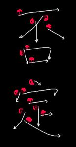 Kanji Writing Stroke Order for 否定