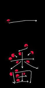 Kanji Writing order for 一番