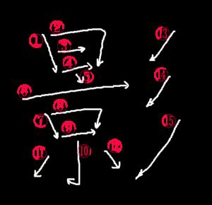 Kanji Writing order for 影