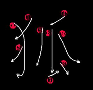 Kanji Writing Stroke Order for 狐