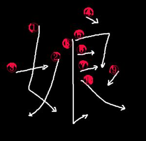 Kanji Writing stroke Order for 娘
