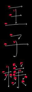 Kanji Writing Order for 王子様