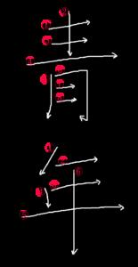 Kanji Writing Stroke Order for 青年