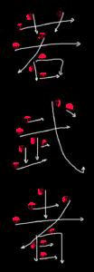 Kanji Writing Stroke Order for 若武者