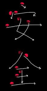Kanji Stroke order for 安全