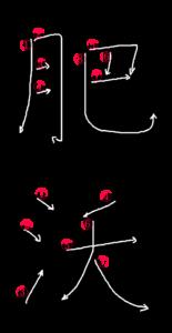 Kanji Stroke order for 肥沃