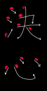 Kanji Stroke Order for 決心