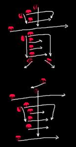 Kanji Stroke Order for 貴重