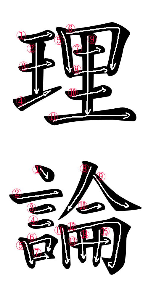 how to write kanji stroke order