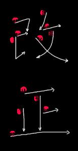 Stroke Order for 改正