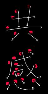 Stroke Order for 共感