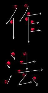 Stroke Order for 作法