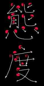 Stroke Order for 態度