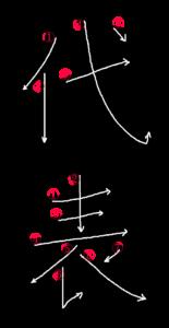 Stroke Order for 代表
