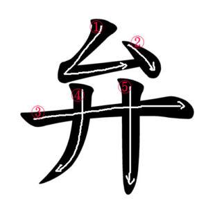 Japanese Word for Valve