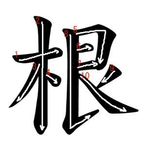 """Jouyou Kanji """"根"""" Stroke Order"""