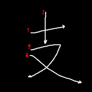 """Jouyou Kanji """"支"""" Stroke Order"""