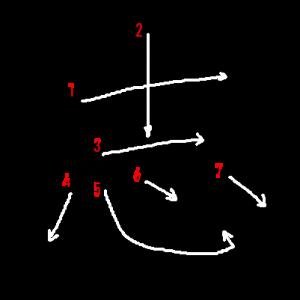 """Jouyou Kanji """"志"""" Stroke Order"""