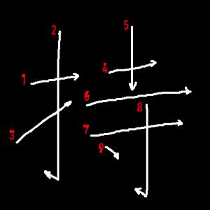 """Jouyou Kanji """"持"""" Stroke Order"""