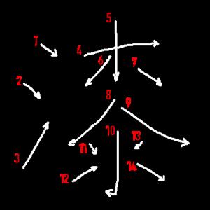 """Jouyou Kanji """"漆"""" Stroke Order"""