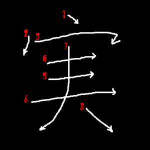 """Jouyou Kanji """"実"""" Stroke Order"""
