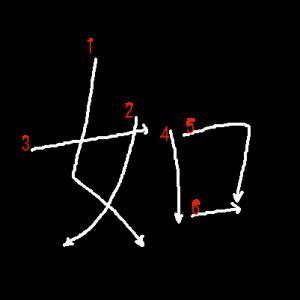 """Jouyou Kanji """"如"""" Stroke Order"""