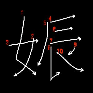 """Jouyou Kanji """"娠"""" Stroke Order"""