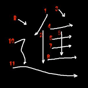 """Jouyou Kanji """"進"""" Stroke Order"""