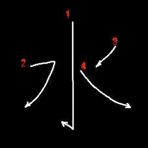 """Jouyou Kanji """"水"""" Stroke Order"""