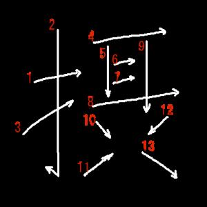 """Jouyou Kanji """"摂"""" Stroke Order"""