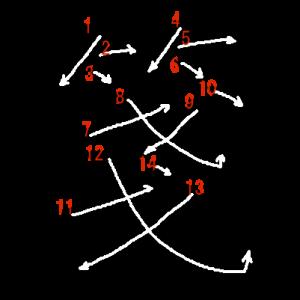 """Jouyou Kanji """"箋"""" Stroke Order"""