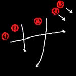 """Katakana """"ザ-za"""" Stroke Order"""