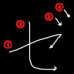 "Katakana ""ゼ-ze"" Stroke Order"