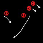 """Katakana """"ゾ-zo"""" Stroke Order"""