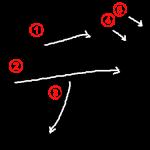 "Katakana ""デ-de"" Stroke Order"