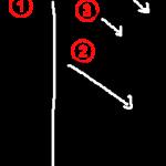 """Katakana """"ド-do"""" Stroke Order"""