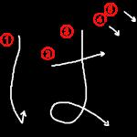 """Hiragana """"ば-ba"""" Stroke Order"""