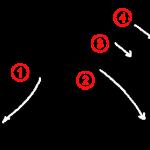 "Katakana ""バ-ba"" Stroke Order"
