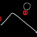 "Katakana ""ペ-pe"" Stroke Order"