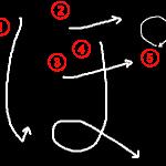 "Hiragana ""ぽ-po"" Stroke Order"