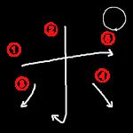 """Katakana """"ポ-po"""" Stroke Order"""