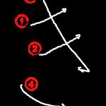"""Hiragana """"き"""" Stroke Order"""